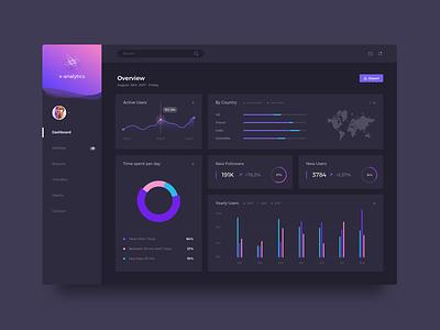 Dark UI Dashboard ux ui data webapp desktop web colorfull reporting graphic data vizualisation metrics product design dahsboard