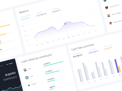 Qonto Dashboard fintech finance metrics product design data ux ui saas banking qonto dashboard