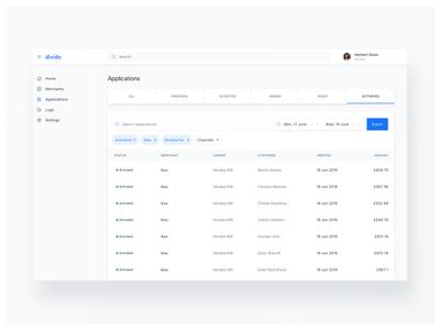 Divido - Lender Portal