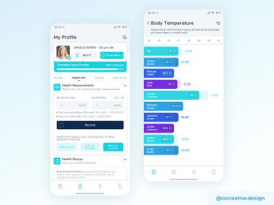 Health and Wellness App UI clean ui modern app app design product design user interface design ux clean interface branding design ux design color pops ui ui design