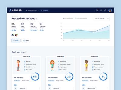 Asgard Analytics - opportunity details app interface ui dashboard research data analytics