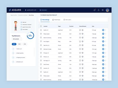 Asgard Analytics - Recordings ui research interface data dashboard app analytics