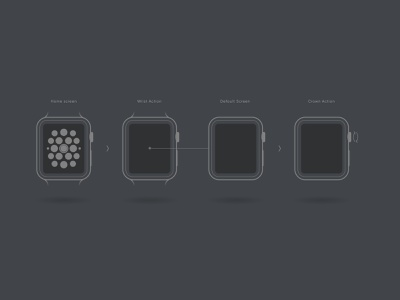 Apple Watch Wireframe Kit kit ui kit watch apple apple watch usability wireframe user experience interface ux ui adobe xd adobe xd design