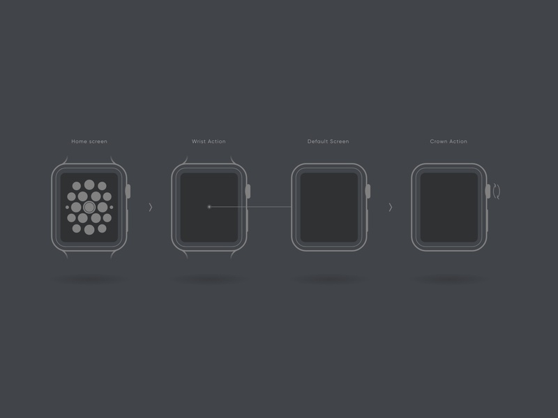 Apple Watch Wireframe Kit kit ui kit watch apple apple watch usability wireframe user experience interface ux ui adobe xd adobe xd design