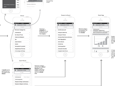Mobile Workflow experience diagram user flow workflow mobile