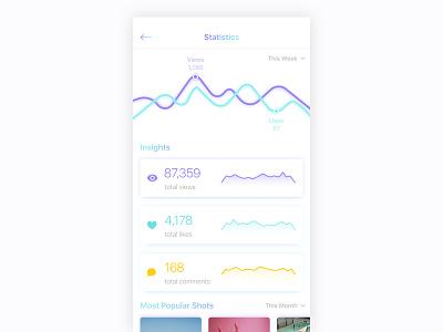 Daily UI #066 - Statistics statistics dailyui