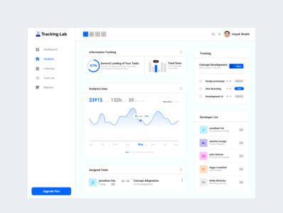 Admin Dashboard UI design app web component ui kit minimal framework ui design clean admin panel dashboard admin