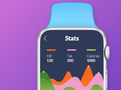 Apple Watch - Health Stats Report
