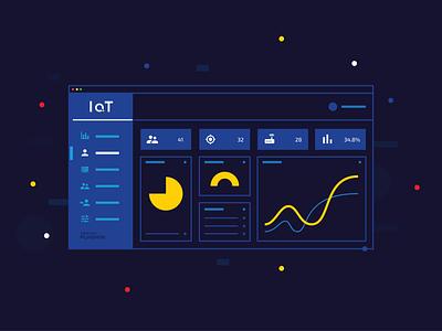 IQoT Platform UI schematic animation
