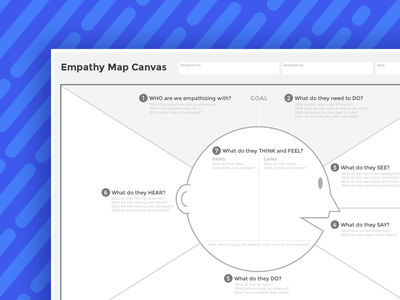 Empathy Map by Dave Gray - Freebies freebies sketch template empathy map