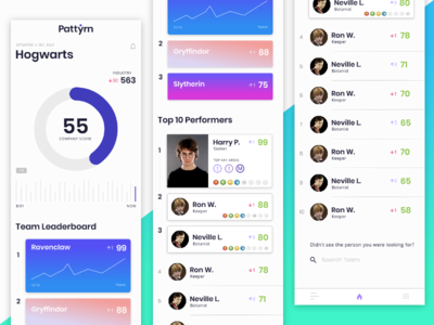 Performance Dashboard gamification gamify graphic design chart concept product design product design dashboard design dashboard ui dashboard charts ui ux design uidesign ui elements