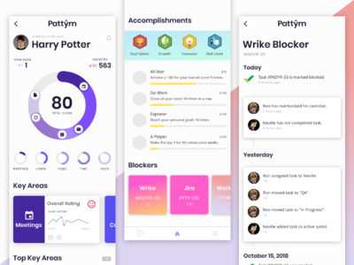 Profile Dashboard - Performance App concept graphic design gamification gamify dashboard ui dashboard design dashboad charts chart dailyui ui ux design ui elements uidesign uikit product design product design