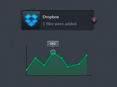 Step by step :) notification graph dropbox tooltip