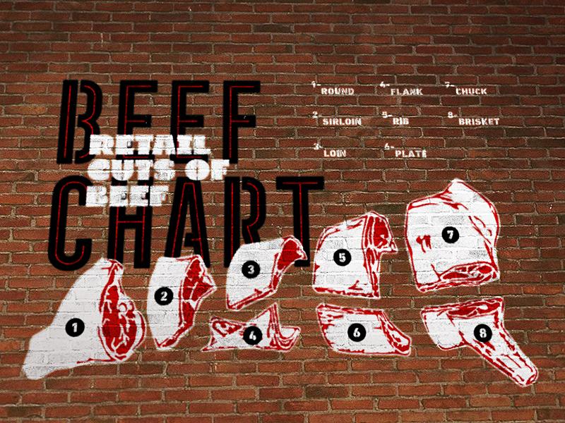 Steak House Beef Chart Stencil by Ömer Çetin on Dribbble