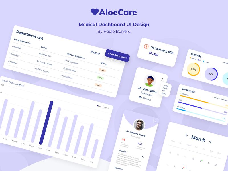 AloeCare Medical Dashboard UI Design 🌸 dashboard interface dashboard design dashboard ui user interface design user inteface user experience ui design uiux ui