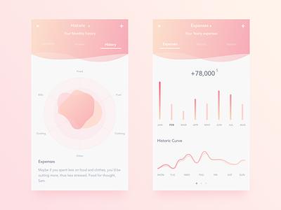 Futuristic color overload ui design app
