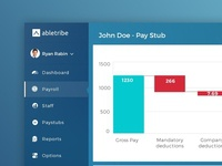 User Interface for payments management