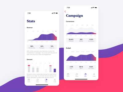 arena: app for personal coaches dashboard charts statistics fitness app fitness dashboard ui product design userinterface portfolio mobile app mobile ios interface application app design app