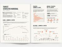 Tourist Infographics