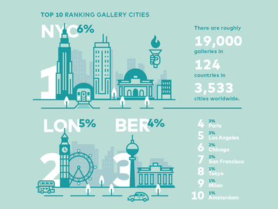 The Global Art Gallery Report book infographic illustration