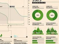 Valldalen Infographic poster