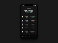 Blockfolio - Cryptocurrency Management App