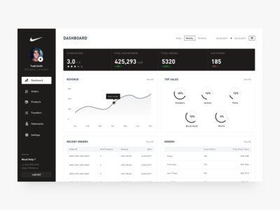 Nike - Store Dashboard button ui ux sidebar chart minimal dark design white nike black dashboard