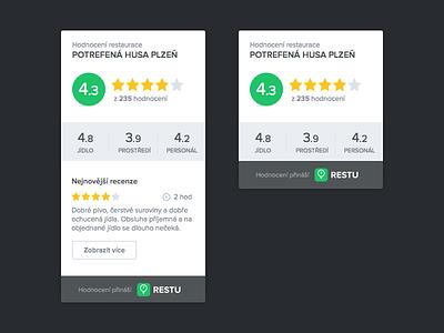 Simple rating widget widget rating green white clean proxima-nova