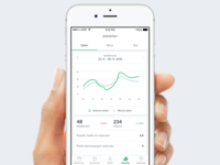 Stats app