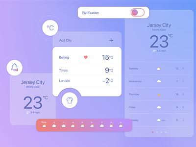 Daily UI Challenge 02 -  Weather Elements dailyuichallenge vector ui challenge widget ui glassmorphism design dailypractice app