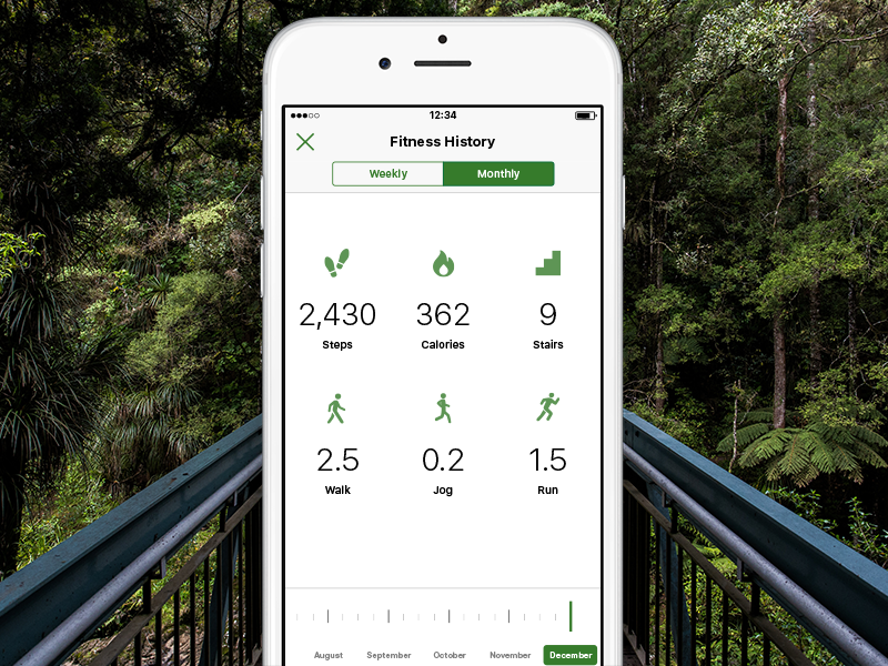 DailyUI #041 Fitness Tracker health tracking forest fitness tracker 041 dailyui