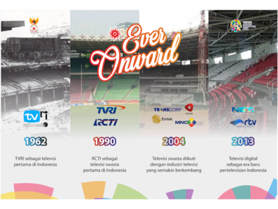 Ever Onward indonesia television asian games infographic