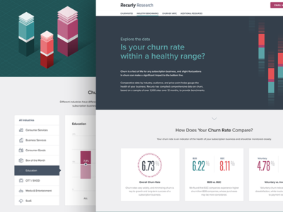 Recurly Research on Churn webpage percent rates churn range bar graph dashboard data visualization range subscription enterprise b2b