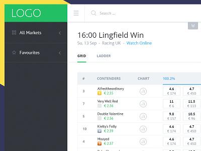 Desktop Application Concept desktop application app spot bets betting back lay trading racing