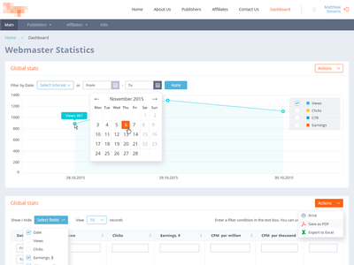 WIP - Customer Dashboard charts data clean minimal tables analytics dashboard flat ui ux