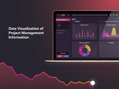 Data Visualization widgets ui kit ux ui forms bar chart line chart pie chart graphic data analytics dashboard