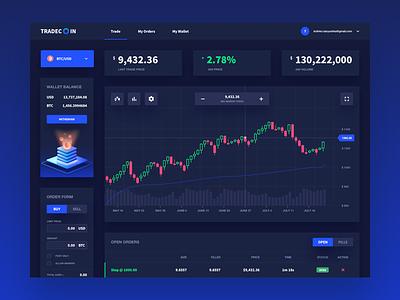 Trade Analytics Dashboard order trading trade money coin wallet interface design crypto currency bitcoin