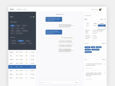 Mazlo Coaching Platform v2 filters contrast chat admin material