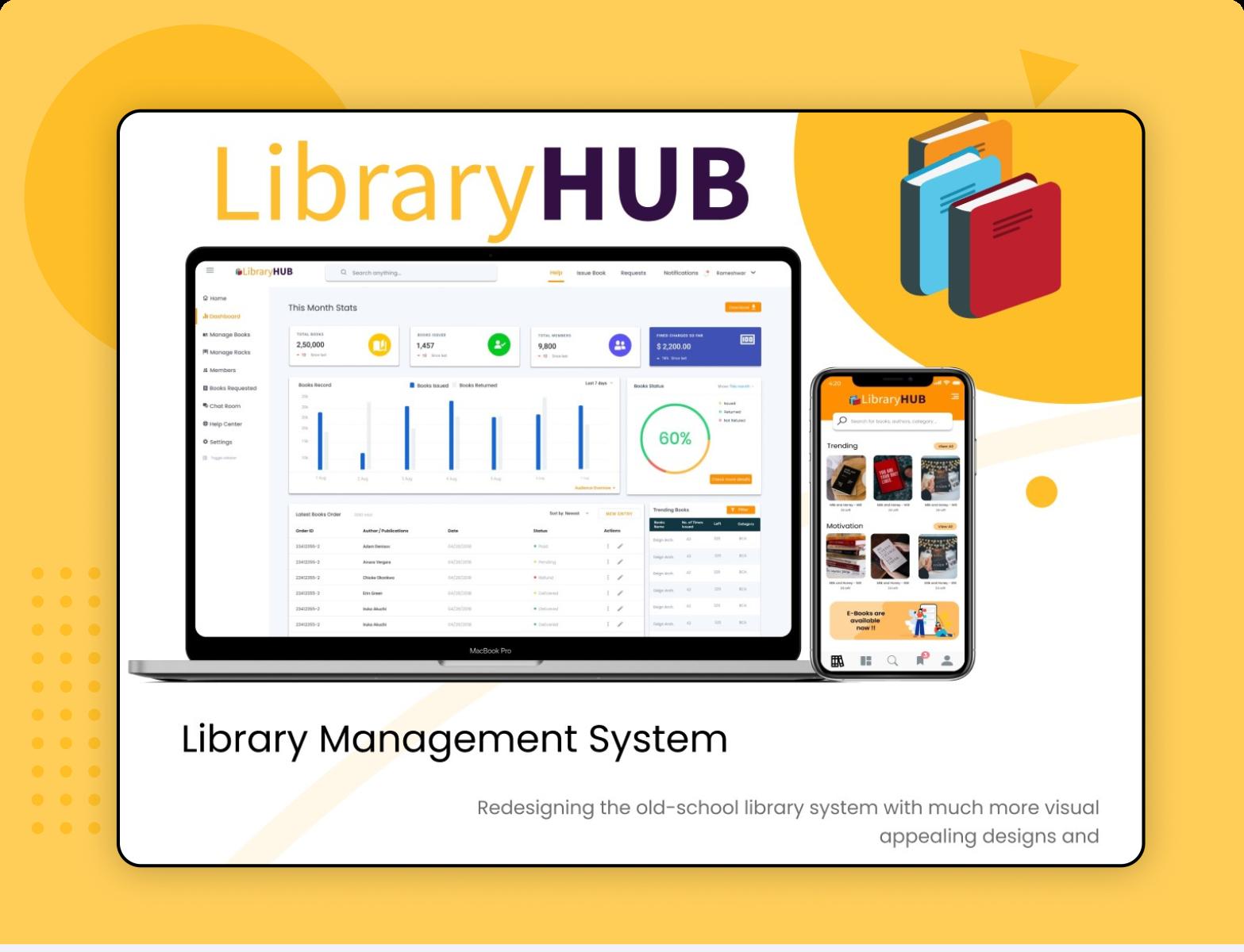 Books Locator Library Management System Re Designed By Pushkar Kaushik On Dribbble