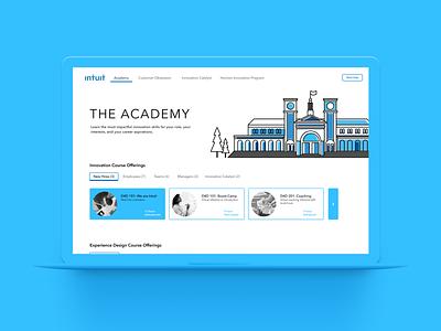 Internal Innovation Academy course innovation academy learning platform