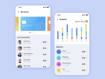 Daily UI Challenge | Analytics Chart finance management finance analyticschart analytics analytics chart banking app fintech app fintech iphone app design app simple application appdesign uiux ui ux uxdesign uidesign dailyuichallenge