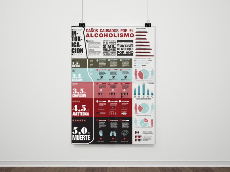 Afiche Alcoholismo