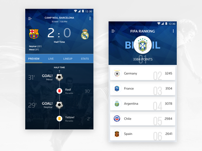 FIFA Mobile Application live newsfeed list teams points score feed soccer football fifa ranking match feed