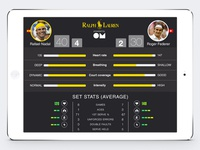 Tennis match dashboard mobile wearable ipad heartrate breathing movement sports tennis