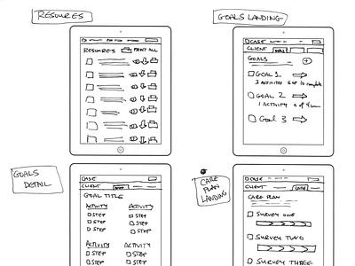 UI design sketches process sketches ui ux