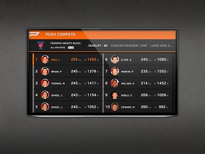 Big screen leaderboard leaderboard toronto push sport team dashboard list grid view ui flat interface