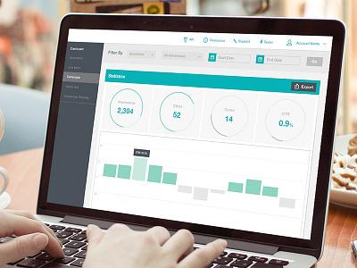 Marketing Dashboard grid bar toronto graph chart setting layout app web ui dashboard