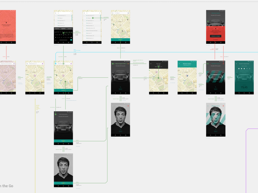 Nair product design userflow ux ui application map app design android