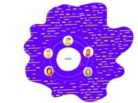 Illustration - Users