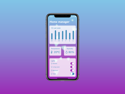 Home manager manager home 021 dailyui